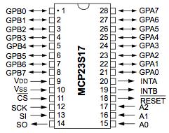 MCP23S17 pinout